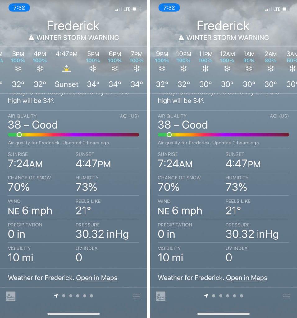 Frederick Weather